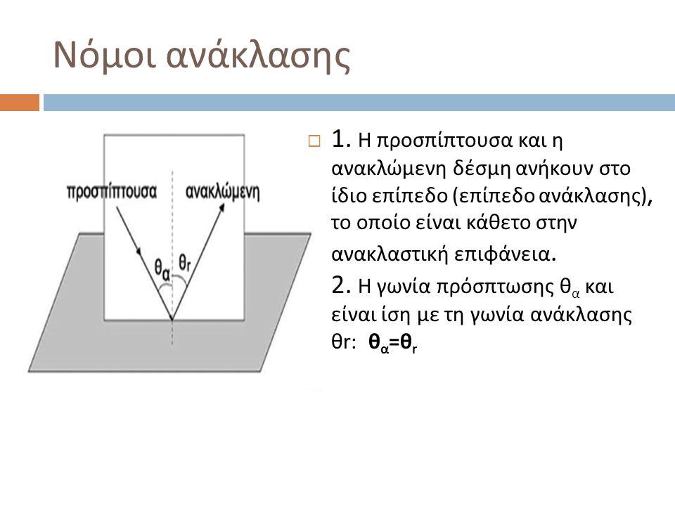 Άσκηση 1  Μονοχρωματική δέσμη παράλληλων ακτίνων φωτός διαδίδεται στον αέρα όπου έχει μήκος κύματος λ 0 =600nm.