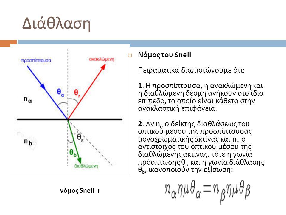 Άσκηση 2  Μονοχρωματική ακτίνα φωτός διαδίδεται στο κενό με μήκος κύματος λ 0 =520nm και προσπίπτει σε γυάλινο πρίσμα του οποίου η τομή είναι ορθογώνιο ισοσκελές τρίγωνο ( ΑΒ = ΑΓ =0,39m).