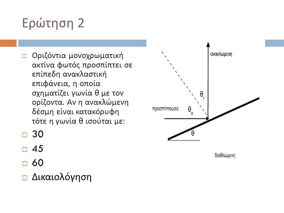 Ερώτηση 2  Οριζόντια μονοχρωματική ακτίνα φωτός προσπίπτει σε επίπεδη ανακλαστική επιφάνεια, η οποία σχηματίζει γωνία θ με τον ορίζοντα.