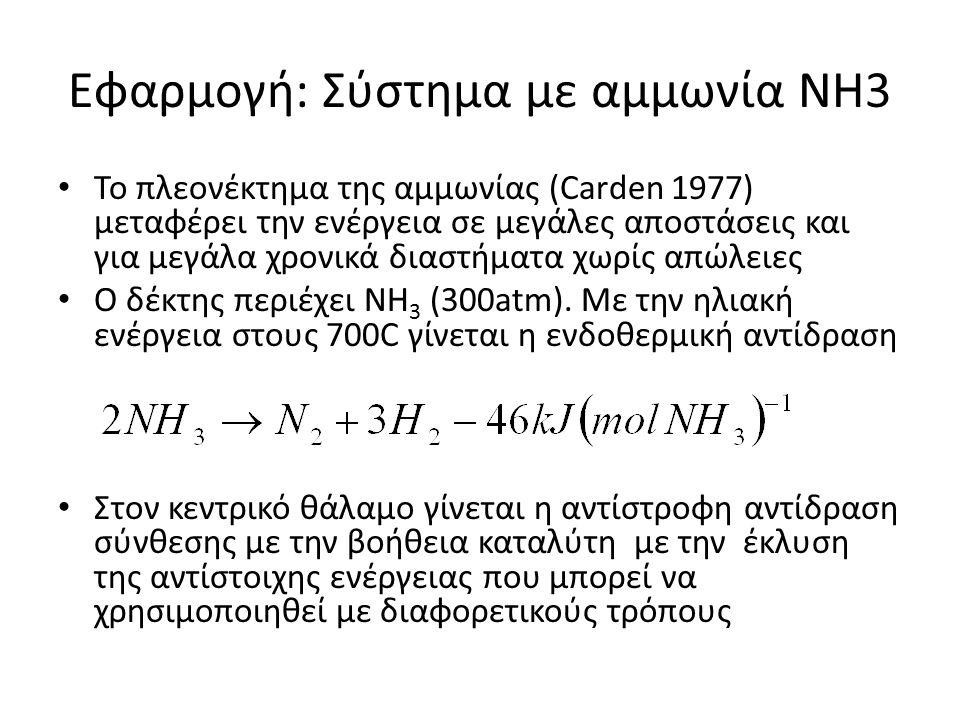 Εφαρμογή: Σύστημα με αμμωνία ΝΗ3 Το πλεoνέκτημα της αμμωνίας (Carden 1977) μεταφέρει την ενέργεια σε μεγάλες αποστάσεις και για μεγάλα χρονικά διαστήμ