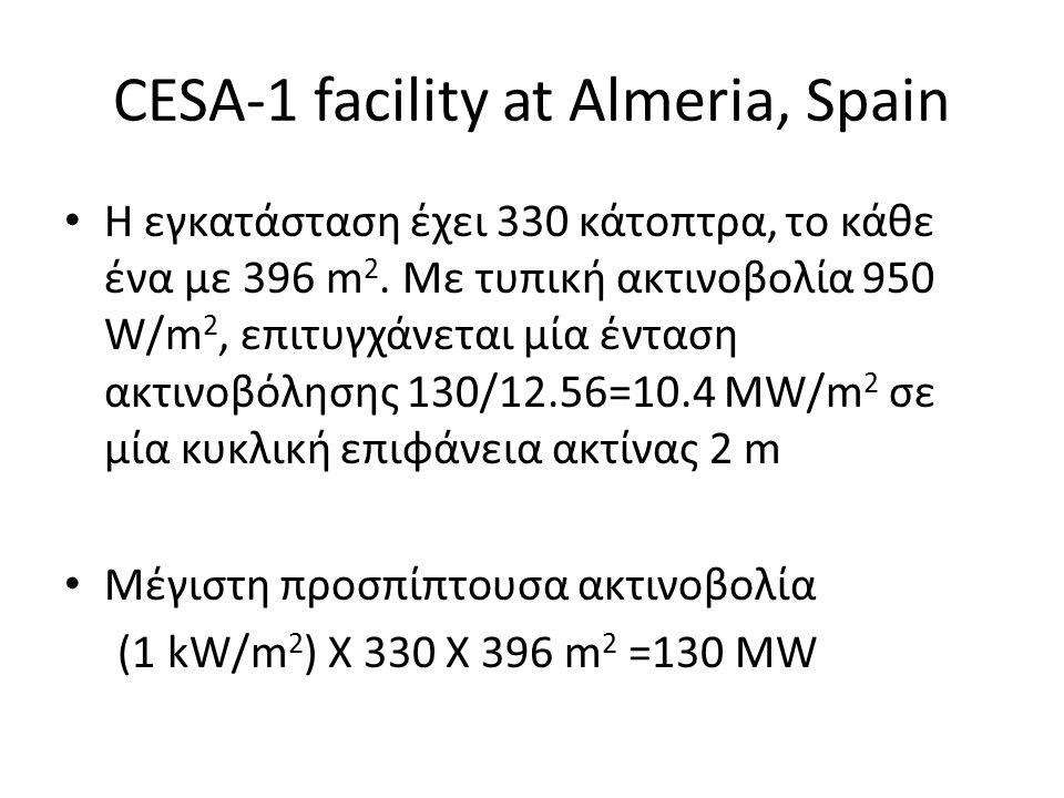 CESA-1 facility at Almeria, Spain Η εγκατάσταση έχει 330 κάτοπτρα, το κάθε ένα με 396 m 2. Με τυπική ακτινοβολία 950 W/m 2, επιτυγχάνεται μία ένταση α