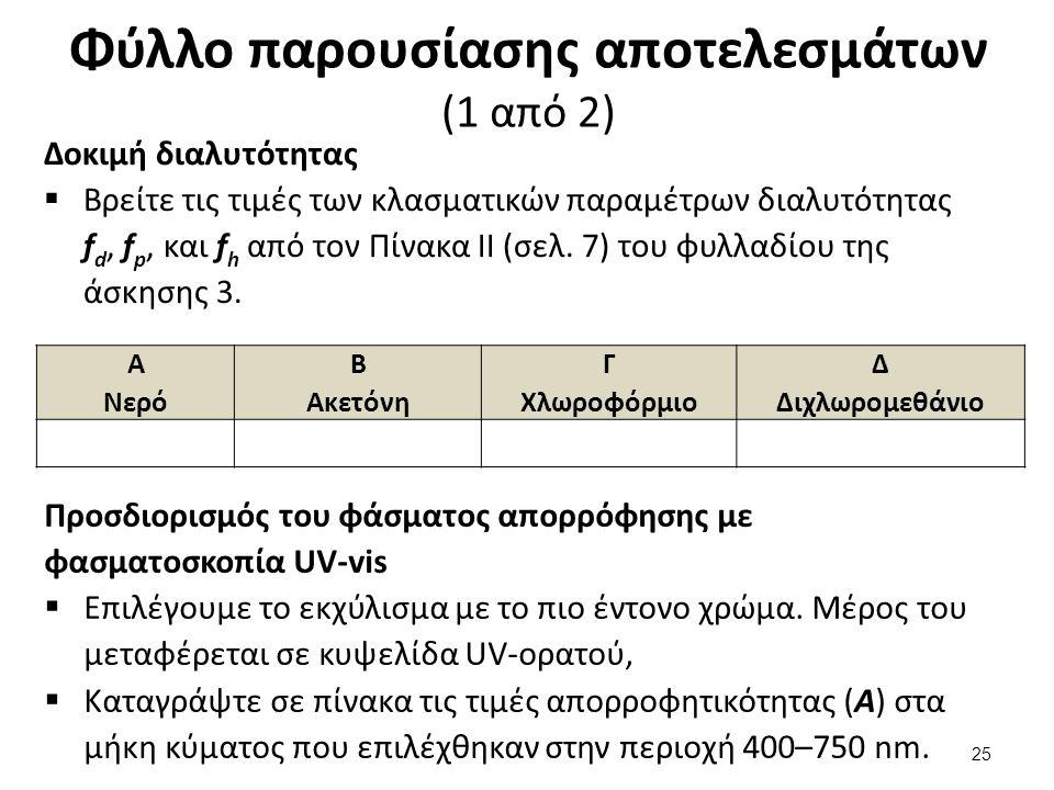 Φύλλο παρουσίασης αποτελεσμάτων (1 από 2) Α Νερό Β Ακετόνη Γ Χλωροφόρμιο Δ Διχλωρομεθάνιο Δοκιμή διαλυτότητας  Βρείτε τις τιμές των κλασματικών παραμ