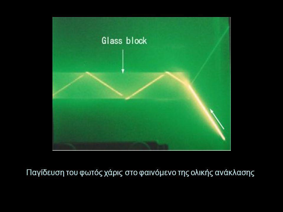 Οπτικές ίνες (εφαρμογή της «παγίδευσης» του φωτός)