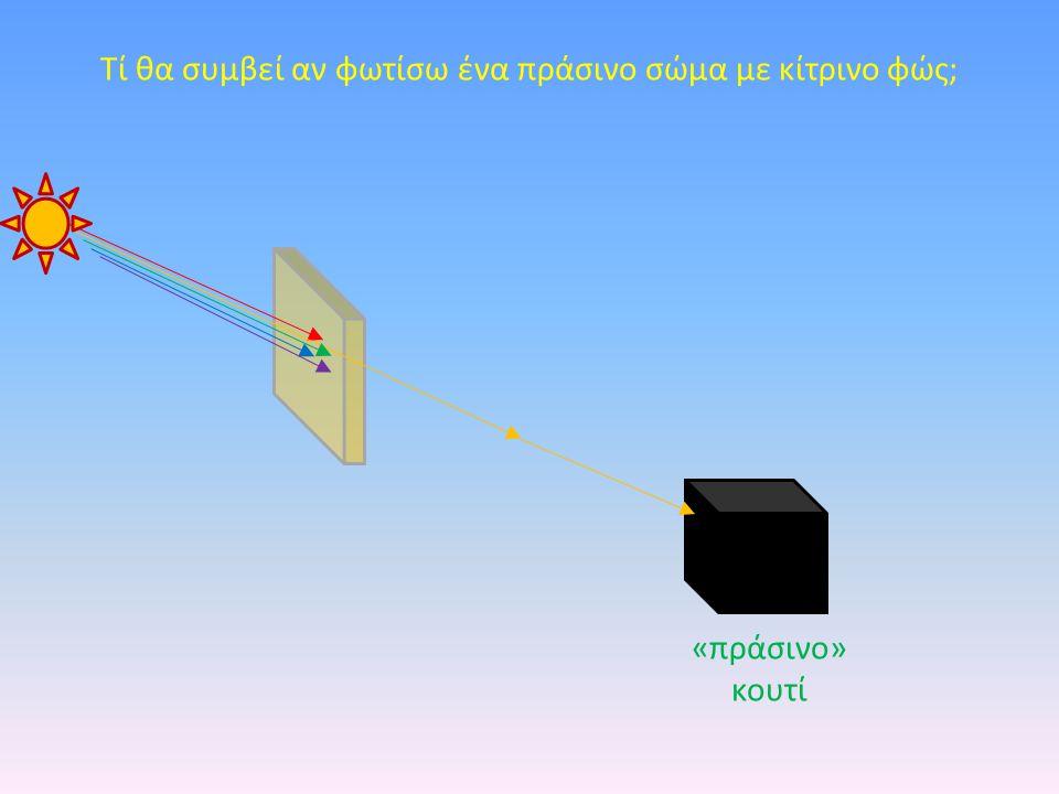 Τί θα συμβεί αν φωτίσω ένα πράσινο σώμα με κίτρινο φώς; «πράσινο» κουτί