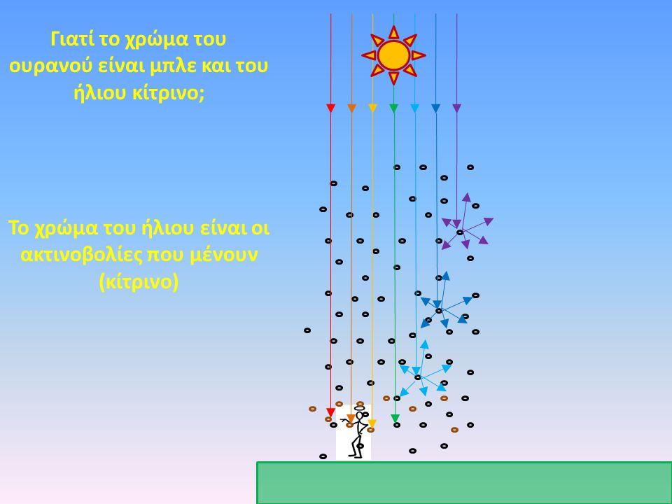 Γιατί το χρώμα του ουρανού είναι μπλε και του ήλιου κίτρινο; Το χρώμα του ήλιου είναι οι ακτινοβολίες που μένουν (κίτρινο)