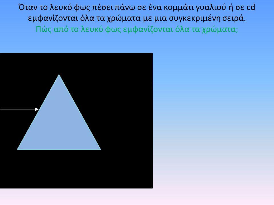 Όταν το λευκό φως πέσει πάνω σε ένα κομμάτι γυαλιού ή σε cd εμφανίζονται όλα τα χρώματα με μια συγκεκριμένη σειρά.