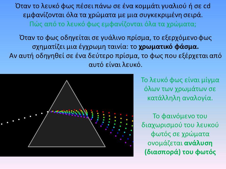 Πού οφείλεται το χρώμα των σωμάτων; Η αίσθηση του χρώματος προκαλείται στο σύστημα ματιού-εγκεφάλου από το φως που ανακλάται ή εκπέμπεται από τα σώματα.