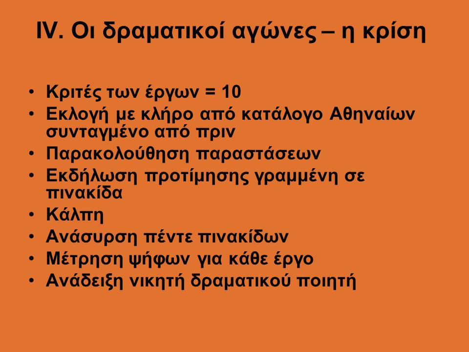 ΙV. Οι δραματικοί αγώνες – η κρίση Κριτές των έργων = 10 Εκλογή με κλήρο από κατάλογο Αθηναίων συνταγμένο από πριν Παρακολούθηση παραστάσεων Εκδήλωση