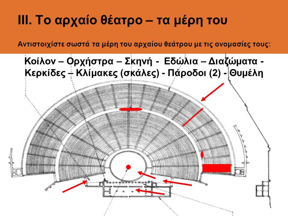 ΙII. Το αρχαίο θέατρο – τα μέρη του Αντιστοιχίστε σωστά τα μέρη του αρχαίου θεάτρου με τις ονομασίες τους: Κοίλον – Ορχήστρα – Σκηνή - Εδώλια – Διαζώμ
