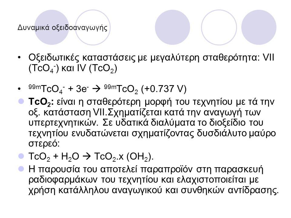 Δυναμικά οξειδοαναγωγής Οξειδωτικές καταστάσεις με μεγαλύτερη σταθερότητα: VII (ΤcO 4 - ) και IV (TcO 2 ) 99m TcO 4 - + 3e -  99m TcO 2 (+0.737 V) Τc