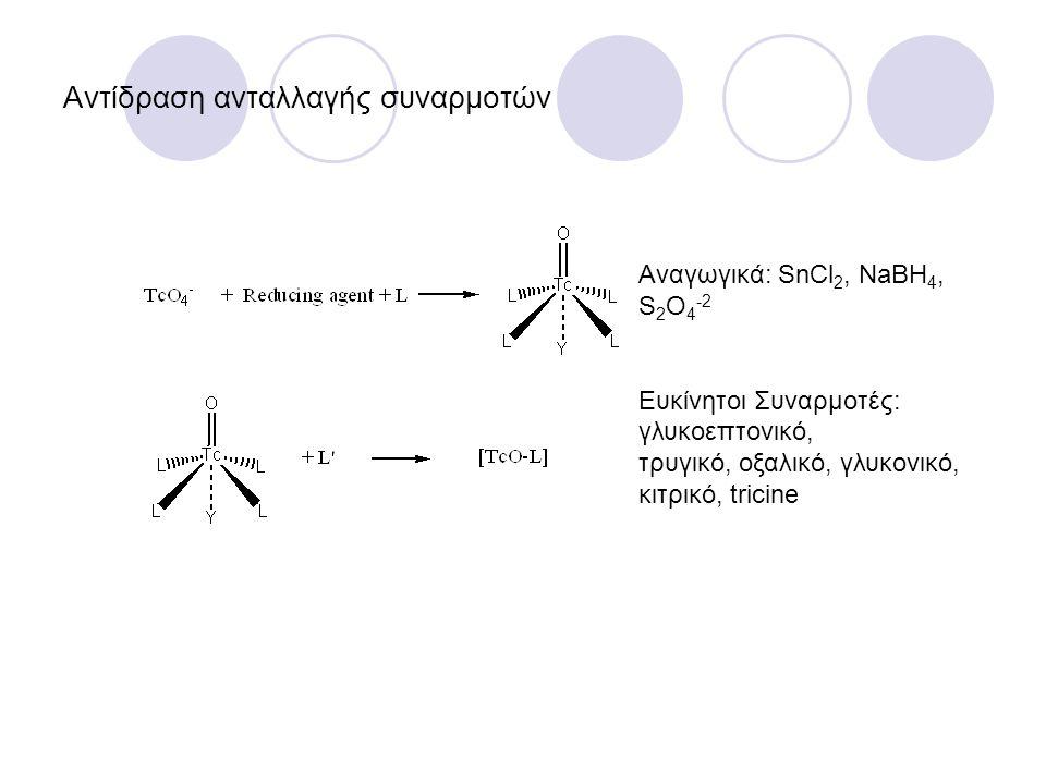 Αντίδραση ανταλλαγής συναρμοτών Αναγωγικά: SnCl 2, NaBH 4, S 2 O 4 -2 Ευκίνητοι Συναρμοτές: γλυκοεπτονικό, τρυγικό, οξαλικό, γλυκονικό, κιτρικό, trici