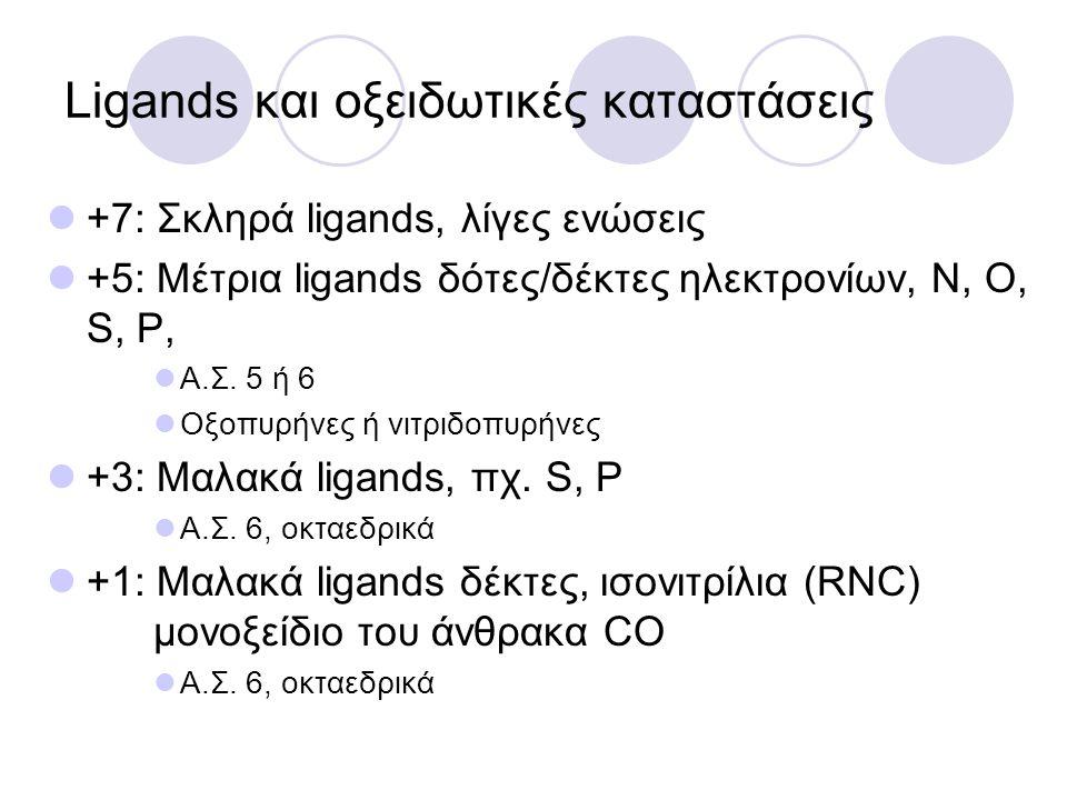 Ligands και οξειδωτικές καταστάσεις +7: Σκληρά ligands, λίγες ενώσεις +5: Μέτρια ligands δότες/δέκτες ηλεκτρονίων, N, O, S, P, Α.Σ. 5 ή 6 Οξοπυρήνες ή