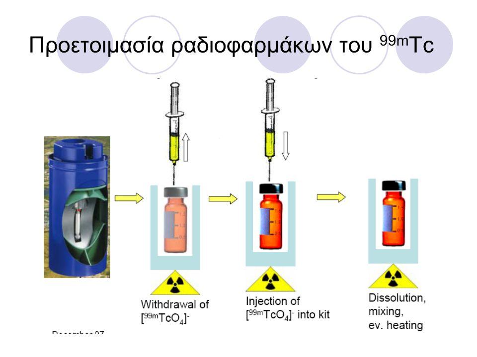 Προετοιμασία ραδιοφαρμάκων του 99m Tc