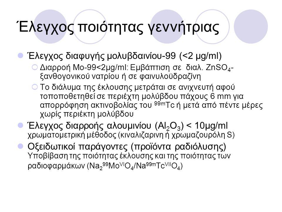 Έλεγχος ποιότητας γεννήτριας Έλεγχος διαφυγής μολυβδαινίου-99 (<2 μg/ml)  Διαρροή Μο-99<2μg/ml: Εμβάπτιση σε διαλ. ZnSO 4 - ξανθογονικού νατρίου ή σε