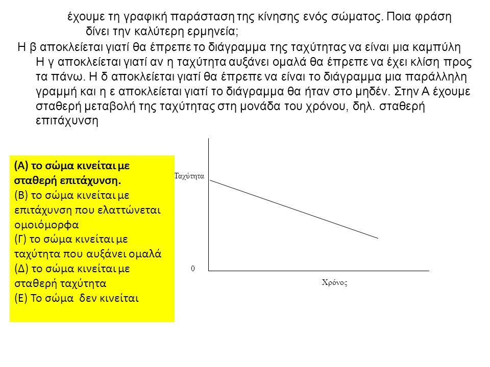 Ταχύτητα Χρόνος 0 (Α) το σώμα κινείται με σταθερή επιτάχυνση. (Β) το σώμα κινείται με επιτάχυνση που ελαττώνεται ομοιόμορφα (Γ) το σώμα κινείται με τα