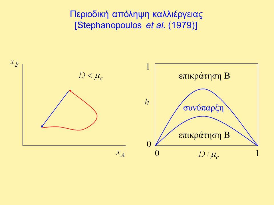 Περιοδική απόληψη καλλιέργειας [Stephanopoulos et al. (1979)] 0 0 1 1 επικράτηση Β συνύπαρξη
