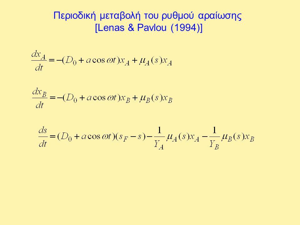 Περιοδική μεταβολή του ρυθμού αραίωσης [Lenas & Pavlou (1994)]