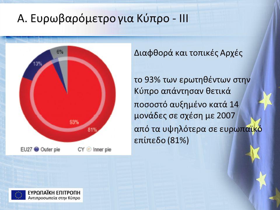 Α. Ευρωβαρόμετρο για Κύπρο - ΙΙΙ Διαφθορά και τοπικές Αρχές το 93% των ερωτηθέντων στην Κύπρο απάντησαν θετικά ποσοστό αυξημένο κατά 14 μονάδες σε σχέ