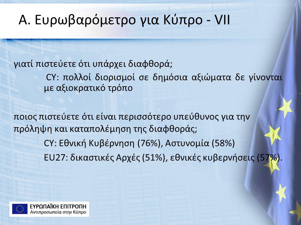 Α. Ευρωβαρόμετρο για Κύπρο - VΙΙ γιατί πιστεύετε ότι υπάρχει διαφθορά; CY: πολλοί διορισμοί σε δημόσια αξιώματα δε γίνονται με αξιοκρατικό τρόπο ποιος