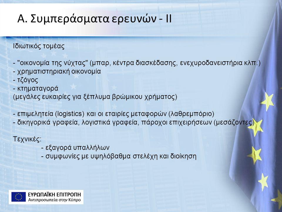 Α. Συμπεράσματα ερευνών - ΙΙ Ιδιωτικός τομέας -
