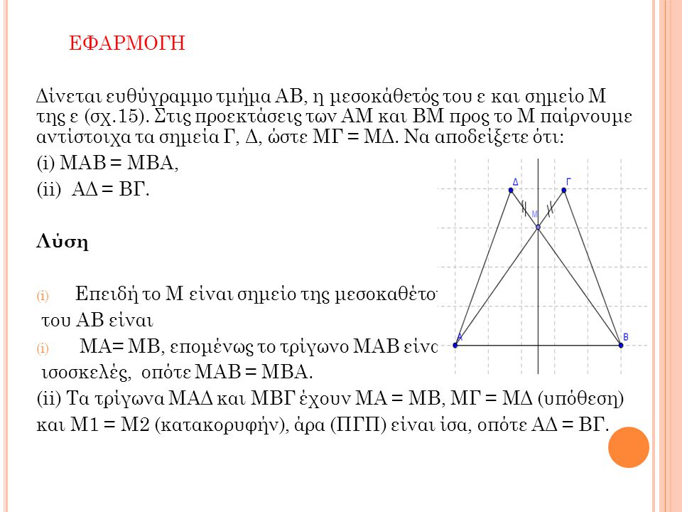 ΕΦΑΡΜΟΓΗ Δίνεται ευθύγραμμο τμήμα ΑΒ, η μεσοκάθετός του ε και σημείο Μ της ε (σχ.15). Στις προεκτάσεις των ΑΜ και ΒΜ προς το Μ παίρνουμε αντίστοιχα τα