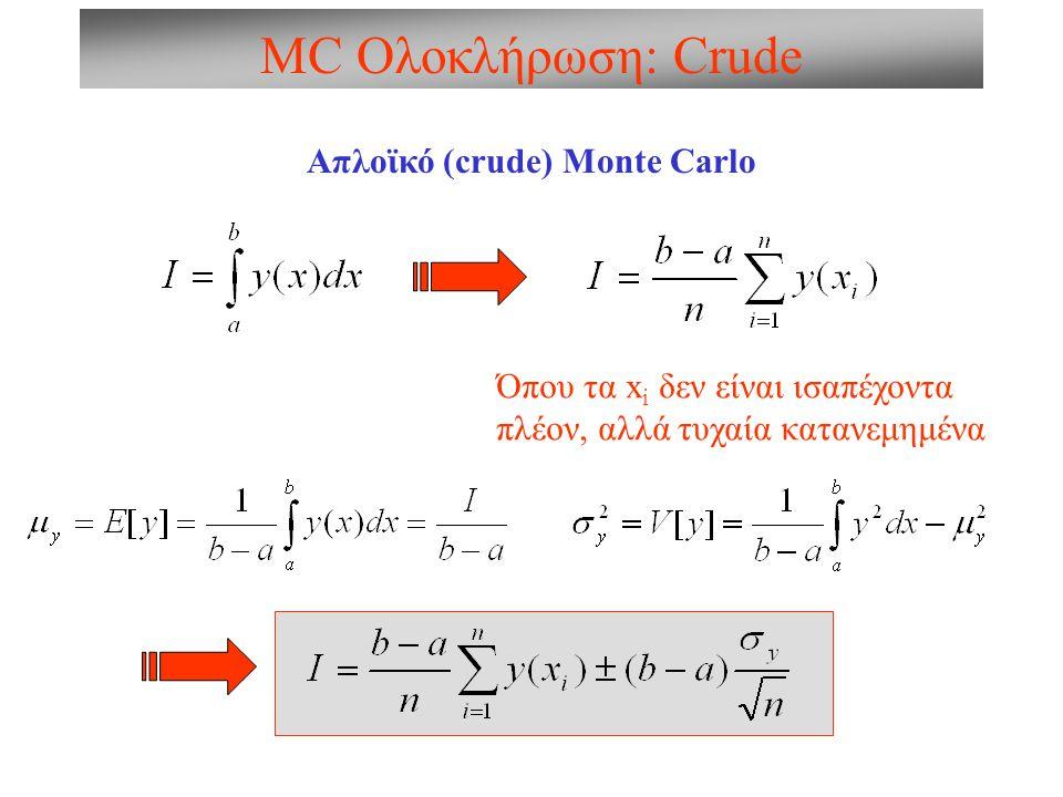 MC Ολοκλήρωση: Crude Απλοϊκό (crude) Monte Carlo Όπου τα x i δεν είναι ισαπέχοντα πλέον, αλλά τυχαία κατανεμημένα