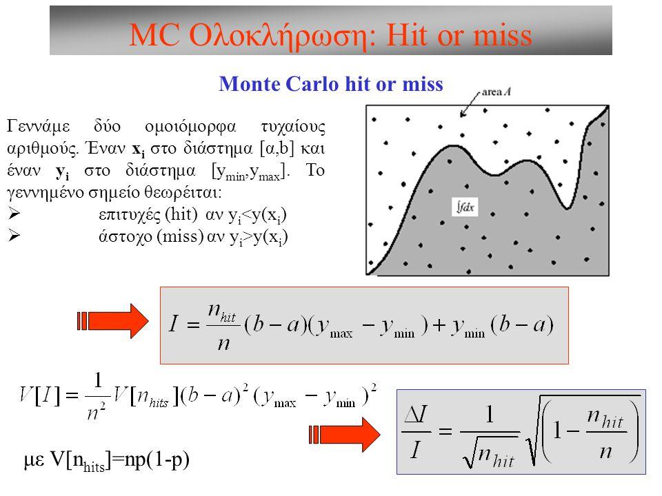 MC Ολοκλήρωση: Hit or miss Monte Carlo hit or miss Γεννάμε δύο ομοιόμορφα τυχαίους αριθμούς.