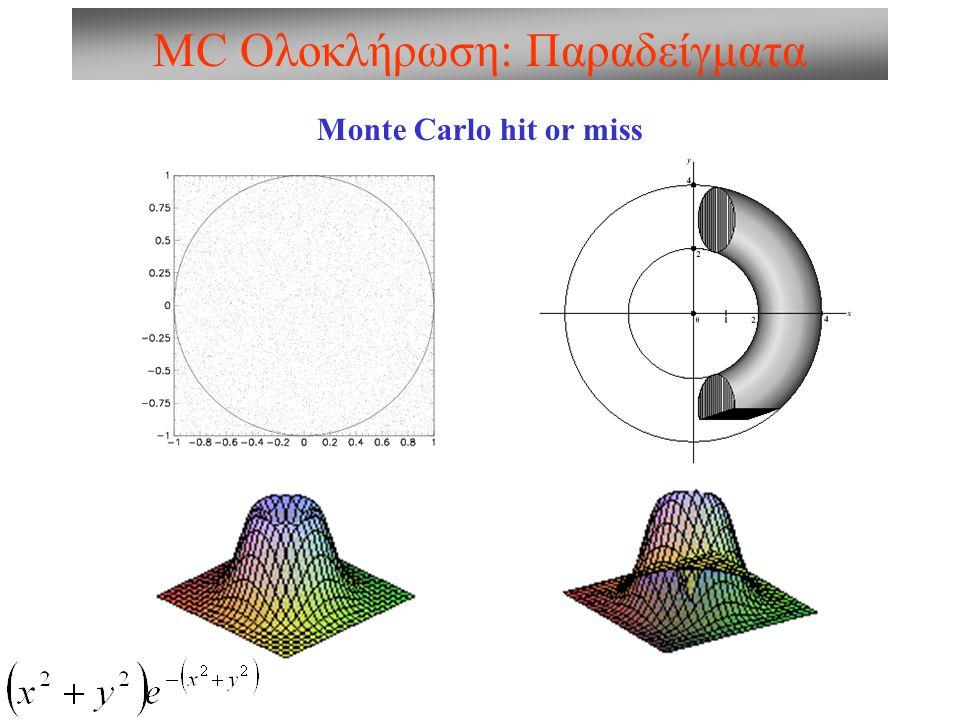 MC Ολοκλήρωση: Παραδείγματα Monte Carlo hit or miss