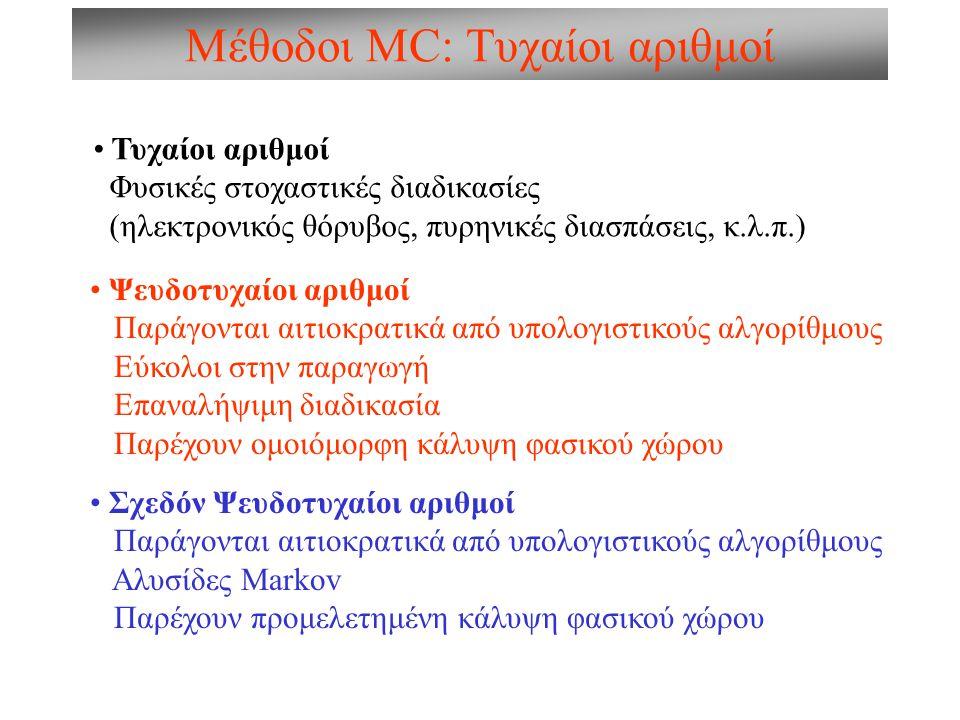 MC Ολοκλήρωση: Μείωση διασποράς Importance Sampling: Ένα παράδειγμα όπου Οπότε το ολοκλήρωμα γίνεται: Λύνοντας ως προς x, έχουμε: Όπου δειγματολειπτούμε oμοιόμορφα τη G.
