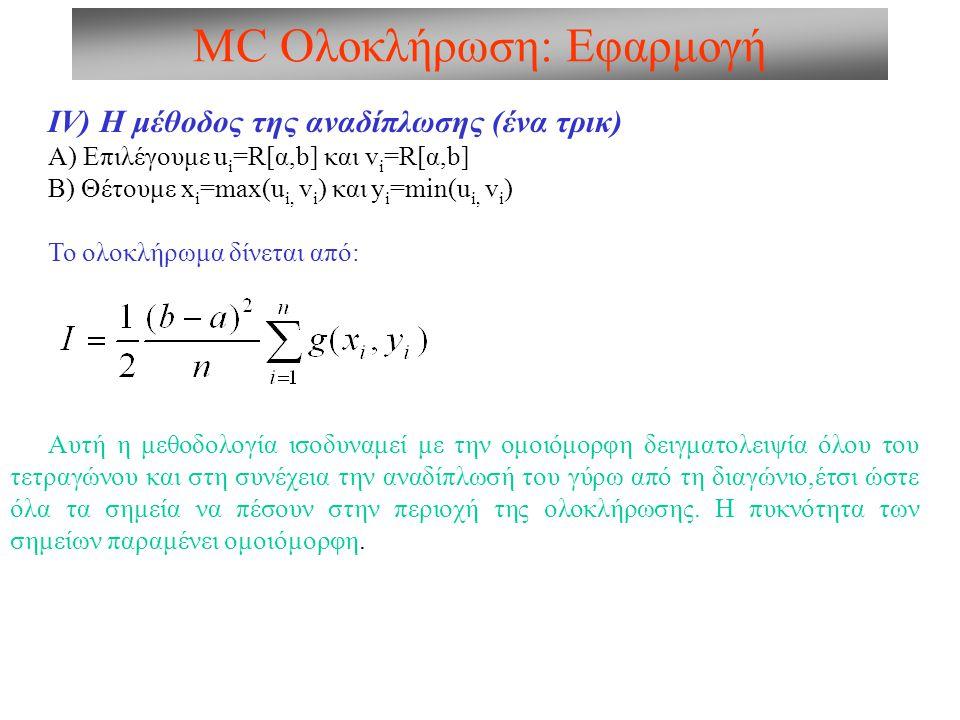 ΙV) Η μέθοδος της αναδίπλωσης (ένα τρικ) Α) Επιλέγουμε u i =R[α,b] και v i =R[α,b] Β) Θέτουμε x i =max(u i, v i ) και y i =min(u i, v i ) Το ολοκλήρωμα δίνεται από: Αυτή η μεθοδολογία ισοδυναμεί με την ομοιόμορφη δειγματολειψία όλου του τετραγώνου και στη συνέχεια την αναδίπλωσή του γύρω από τη διαγώνιο,έτσι ώστε όλα τα σημεία να πέσουν στην περιοχή της ολοκλήρωσης.