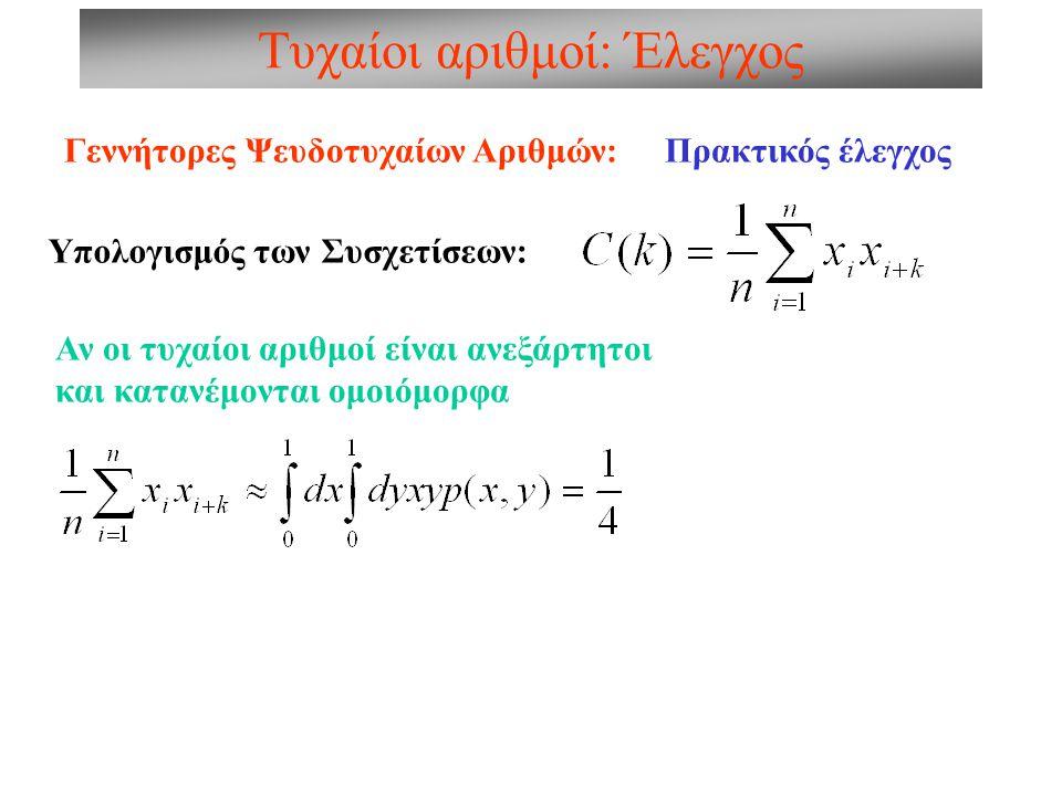 MC Ολοκλήρωση: Μείωση διασποράς Control Variates Antithetic Variates V[y 1 (x)+y 2 (x)]=V[y 1 (x)]+V[y 2 (x)]+2cov [y 1 (x),y 2 (x)] Ευσταθές σχήμα και για g(x)<< Για μονοτονικές y(x)
