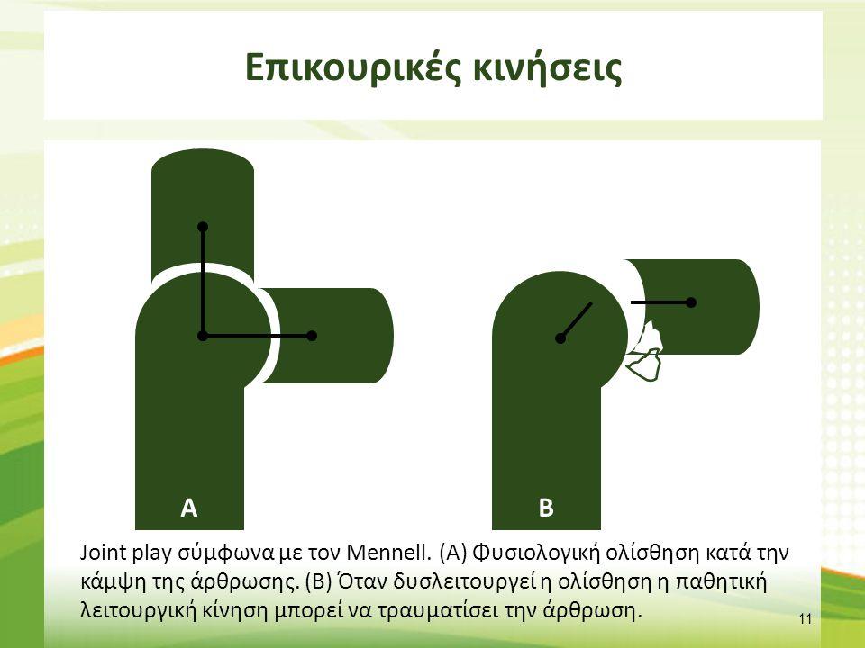 Επικουρικές κινήσεις 11 Joint play σύμφωνα με τον Mennell. (Α) Φυσιολογική ολίσθηση κατά την κάμψη της άρθρωσης. (Β) Όταν δυσλειτουργεί η ολίσθηση η π