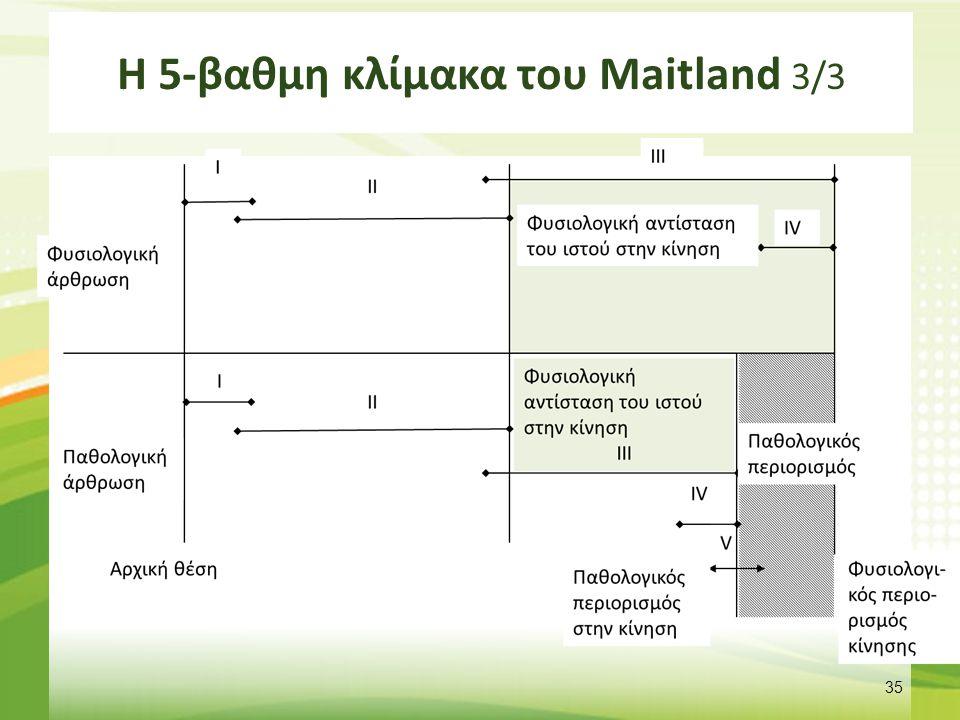 Η 5-βαθμη κλίμακα του Maitland 3/3 35