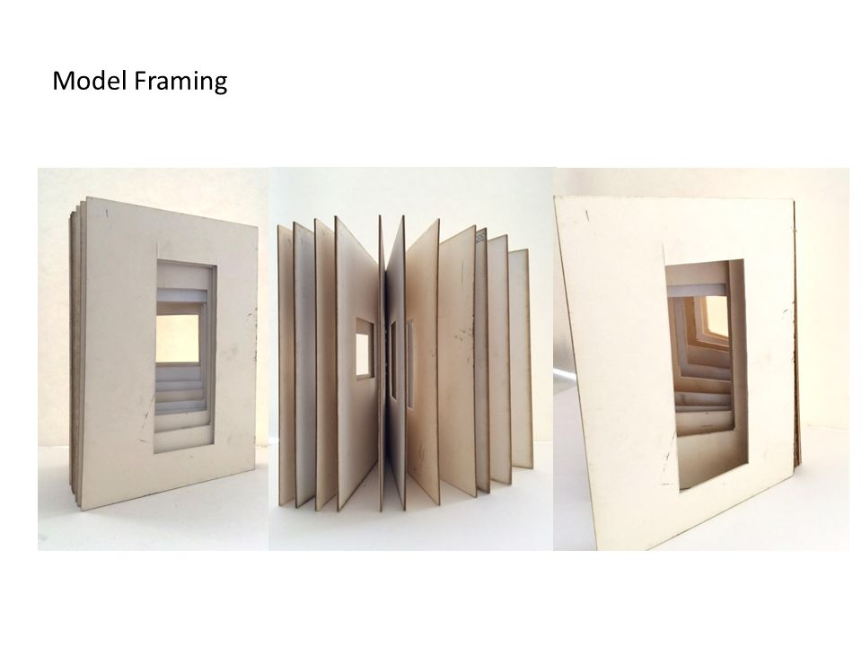 Model Framing