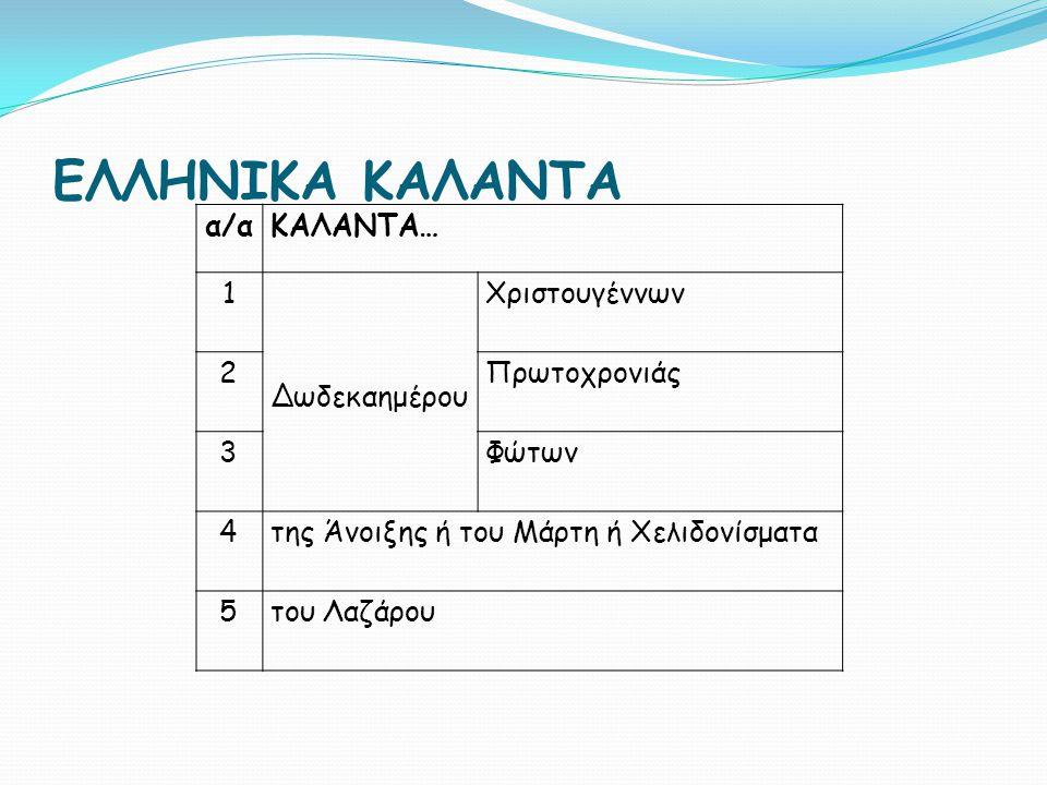Σε πολλές περιοχές της Ελλάδας την 1η Μαρτίου, τα παιδιά, αγόρια και κορίτσια, γυρνάνε στα σπίτια κρατώντας ένα ομοίωμα χελιδονιού, την «χελιδόνα», και τραγουδούν τα χελιδονίσματα (κάλαντα της Άνοιξης ή κάλαντα του Μάρτη).