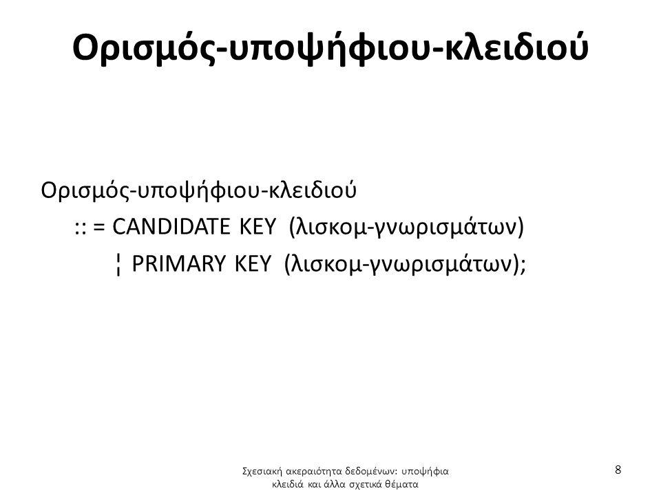 Παράδειγμα σχέσης με περισσότερα από ένα υποψήφια κλειδιά CREATE BASE RELATION ELEMENTS (NAME …, SYMBOL …, NUMBER …, … …) CANDIDATE KEY (NAME) CANDIDATE KEY (SYMBOL) CANDIDATE KEY (NUMBER) Σχεσιακή ακεραιότητα δεδομένων: υποψήφια κλειδιά και άλλα σχετικά θέματα 9