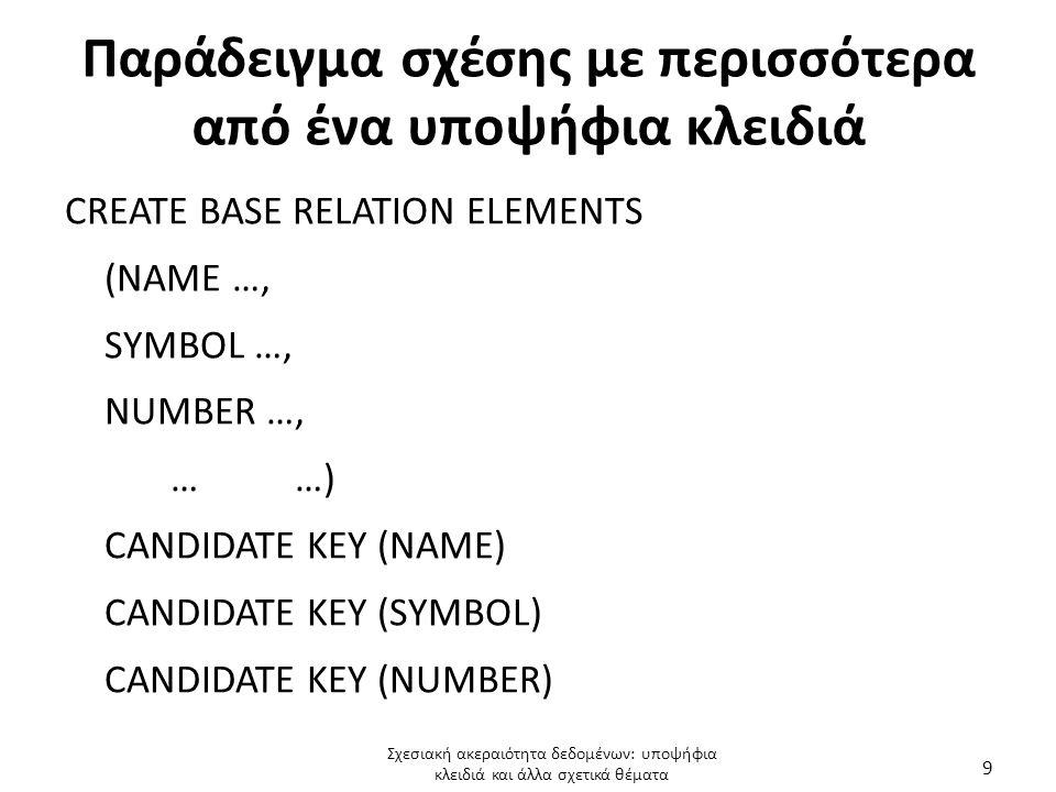 Παράδειγμα σχέσης με περισσότερα από ένα υποψήφια κλειδιά CREATE BASE RELATION ELEMENTS (NAME …, SYMBOL …, NUMBER …, … …) CANDIDATE KEY (NAME) CANDIDA