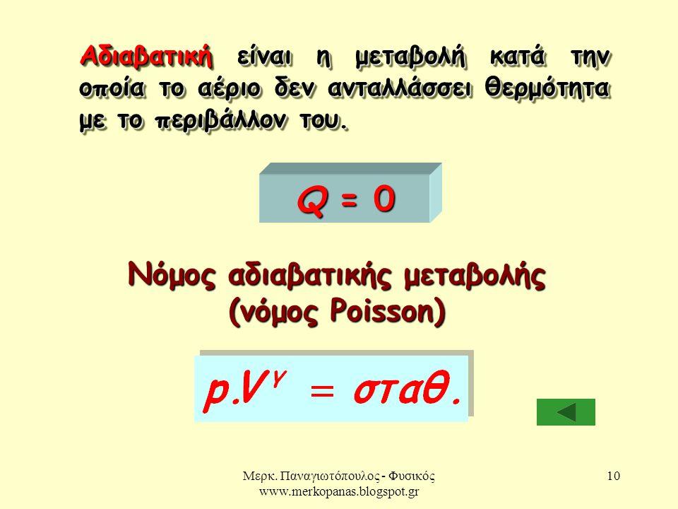 Μερκ. Παναγιωτόπουλος - Φυσικός www.merkopanas.blogspot.gr 10 Αδιαβατικήείναι η μεταβολή κατά την οποία το αέριο δεν ανταλλάσσει θερμότητα με το περιβ