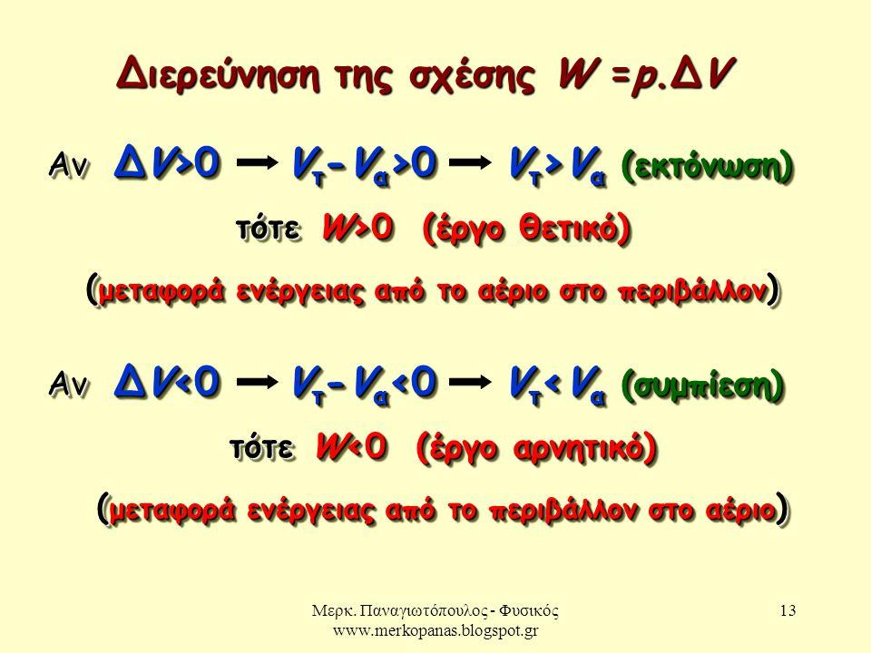 Μερκ. Παναγιωτόπουλος - Φυσικός www.merkopanas.blogspot.gr 13 Διερεύνηση της σχέσης W =p.ΔV Αν ΔV>0 V τ -V α >0 V τ >V α (εκτόνωση) τότε W>0 (έργο θετ