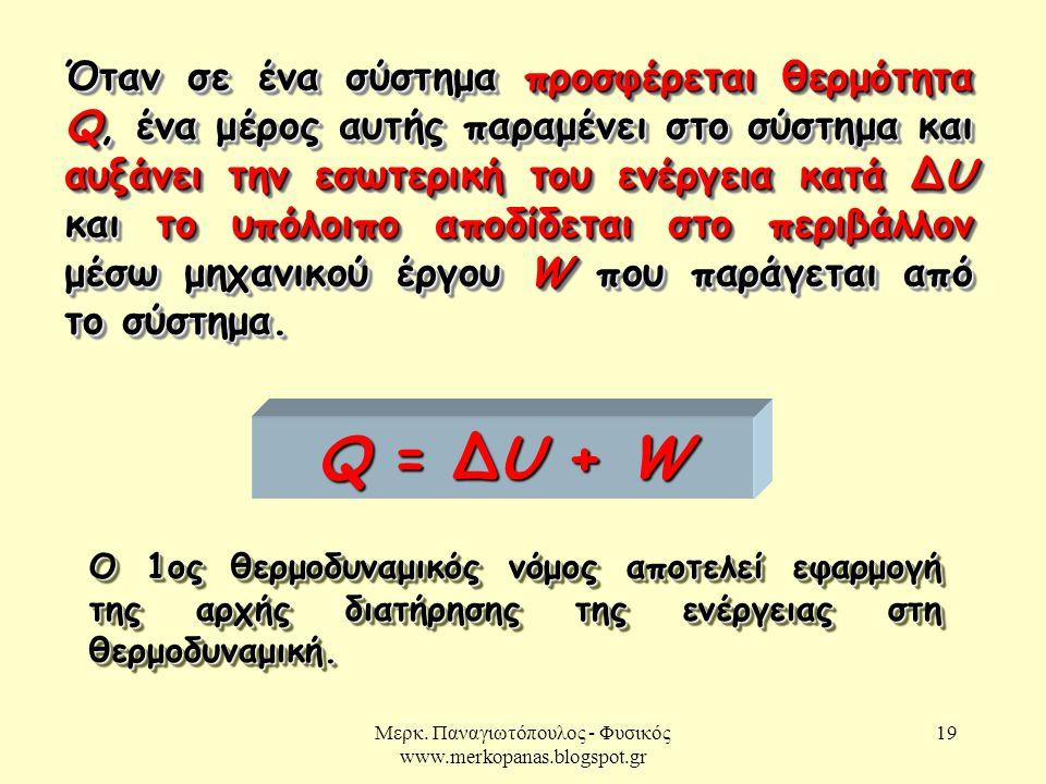 Μερκ. Παναγιωτόπουλος - Φυσικός www.merkopanas.blogspot.gr 19 Όταν σε ένα σύστημα προσφέρεται θερμότητα Q, ένα μέρος αυτής παραμένει στο σύστημα και α