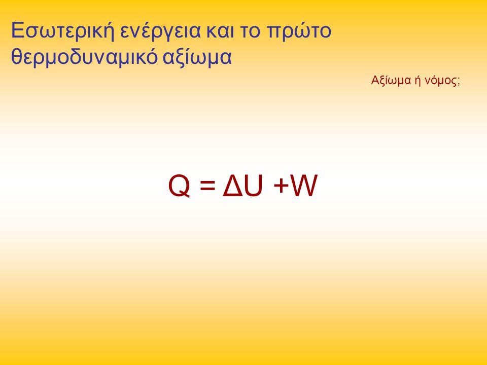 Q = ΔU +W Αξίωμα ή νόμος; Εσωτερική ενέργεια και το πρώτο θερμοδυναμικό αξίωμα