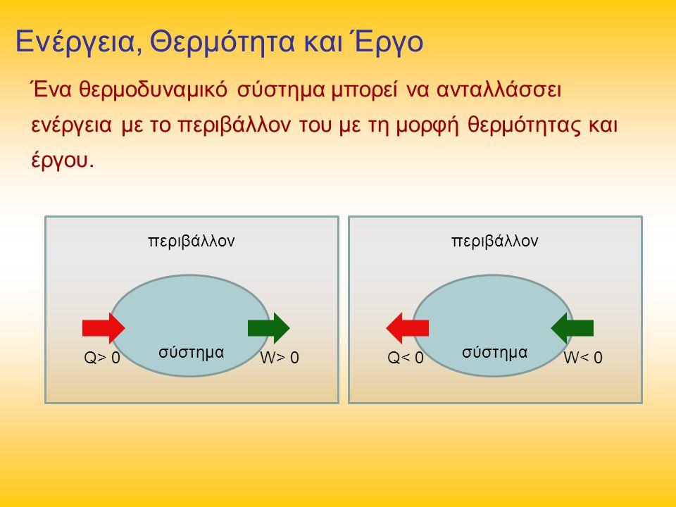 Ένα θερμοδυναμικό σύστημα μπορεί να ανταλλάσσει ενέργεια με το περιβάλλον του με τη μορφή θερμότητας και έργου. Ενέργεια, Θερμότητα και Έργο Q> 0W> 0