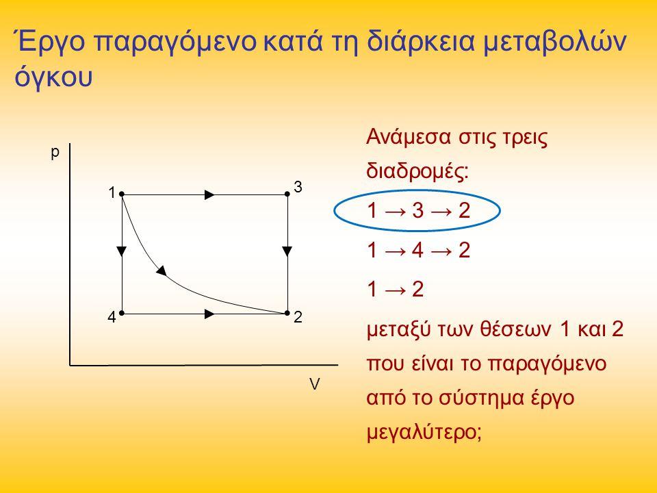 Ανάμεσα στις τρεις διαδρομές: 1 → 3 → 2 1 → 4 → 2 1 → 2 μεταξύ των θέσεων 1 και 2 που είναι το παραγόμενο από το σύστημα έργο μεγαλύτερο; 1 2 3 4 p V
