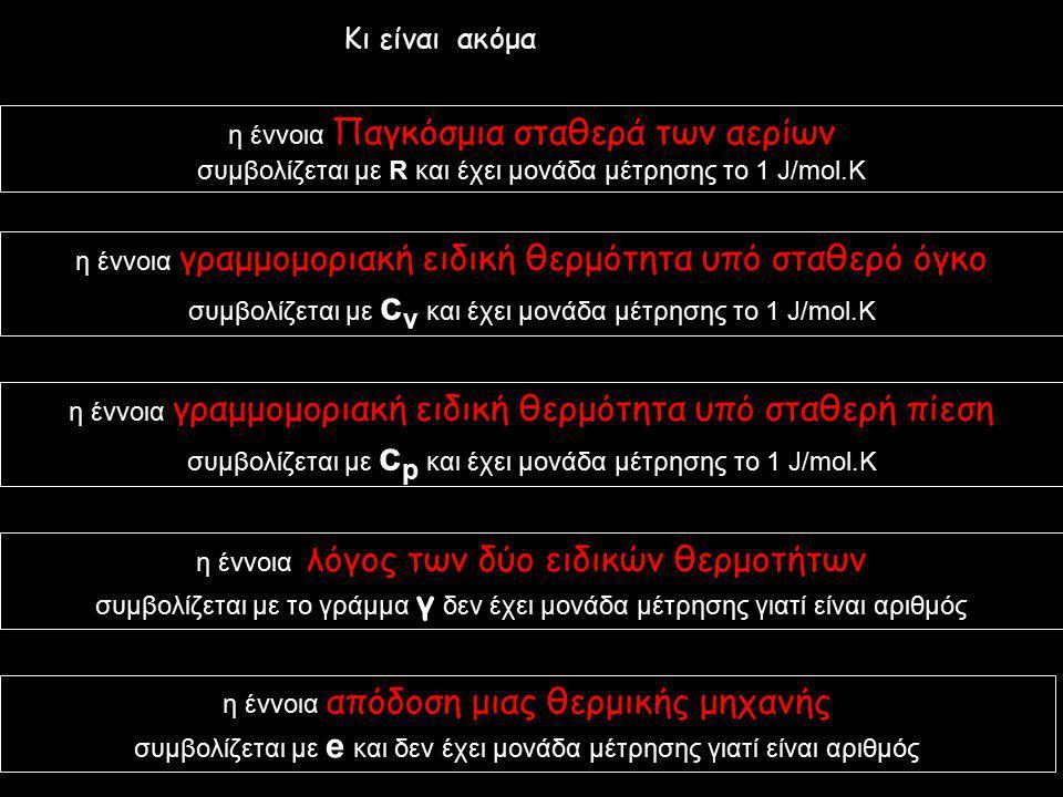 Κι είναι ακόμα η έννοια γραμμομοριακή ειδική θερμότητα υπό σταθερό όγκο συμβολίζεται με c v και έχει μονάδα μέτρησης το 1 J/mol.K η έννοια γραμμομοριακή ειδική θερμότητα υπό σταθερή πίεση συμβολίζεται με c p και έχει μονάδα μέτρησης το 1 J/mol.K η έννοια Παγκόσμια σταθερά των αερίων συμβολίζεται με R και έχει μονάδα μέτρησης το 1 J/mol.K η έννοια απόδοση μιας θερμικής μηχανής συμβολίζεται με e και δεν έχει μονάδα μέτρησης γιατί είναι αριθμός η έννοια λόγος των δύο ειδικών θερμοτήτων συμβολίζεται με το γράμμα γ δεν έχει μονάδα μέτρησης γιατί είναι αριθμός