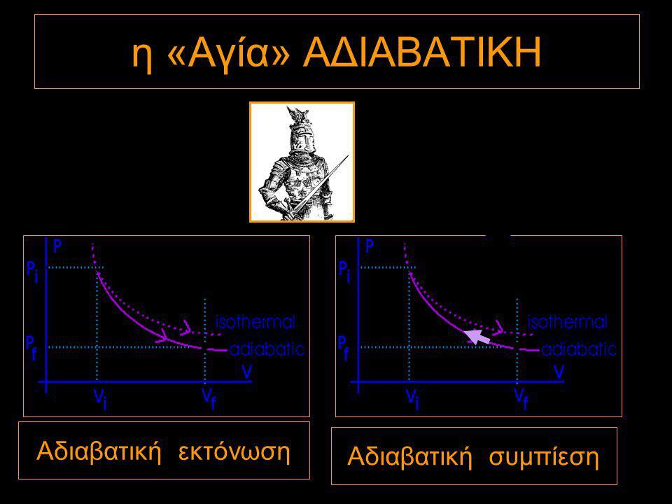 η «Αγία» ΑΔΙΑΒΑΤΙΚΗ Αδιαβατική εκτόνωση Αδιαβατική συμπίεση