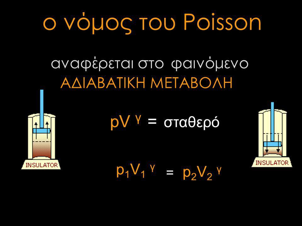 ο νόμος του Poisson αναφέρεται στο φαινόμενο ΑΔΙΑΒΑΤΙΚΗ ΜΕΤΑΒΟΛΗ pV γ = σταθερό p1V1 γp1V1 γ = p2V2 γp2V2 γ