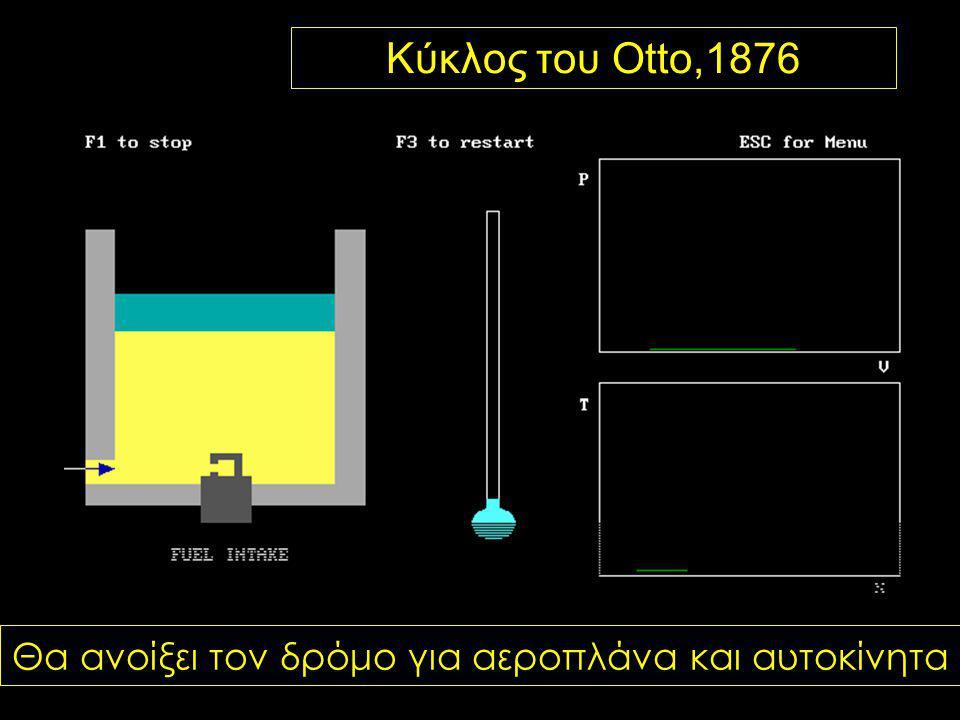 Κύκλος του Otto,1876 Θα ανοίξει τον δρόμο για αεροπλάνα και αυτοκίνητα