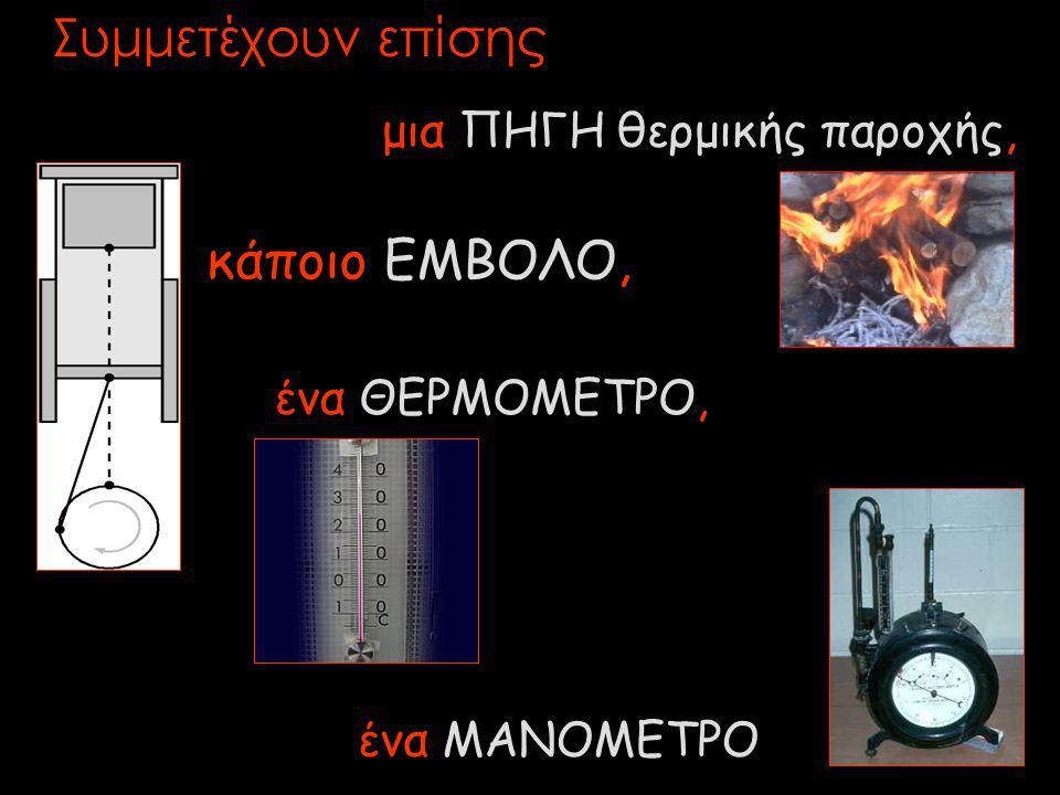 Συμμετέχουν επίσης κάποιο ΕΜΒΟΛΟ, μια ΠΗΓΗ θερμικής παροχής, ένα ΘΕΡΜΟΜΕΤΡΟ, ένα ΜΑΝΟΜΕΤΡΟ..