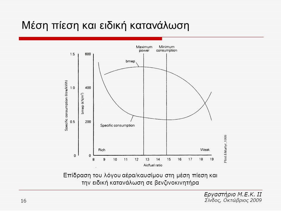 16 Εργαστήριο Μ.Ε.Κ. ΙΙ Σίνδος, Οκτώβριος 2009 Μέση πίεση και ειδική κατανάλωση Επίδραση του λόγου αέρα/καυσίμου στη μέση πίεση και την ειδική κατανάλ