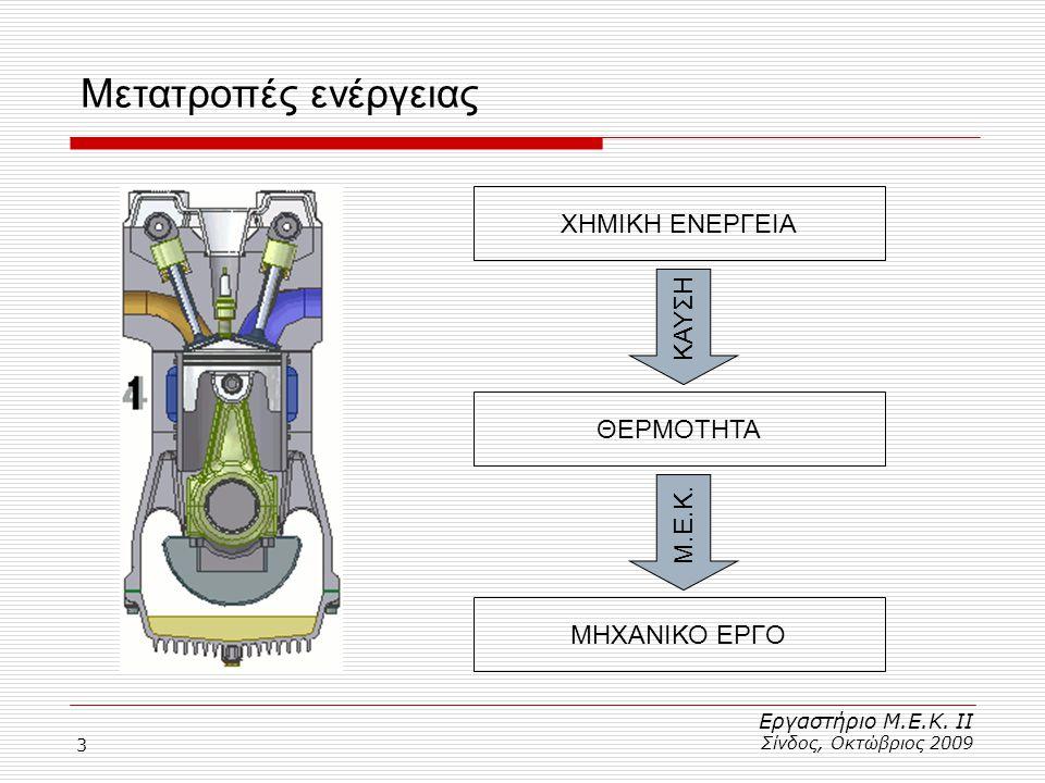 4 Η διεργασία της καύσης Εργαστήριο Μ.Ε.Κ.